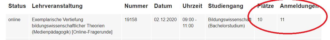 Info über die Teilnehmer_innen Zahl